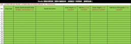 刚果布ECTN电子货物跟踪单 申请表样本